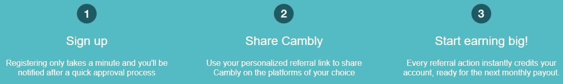 Cambly Ambassador Program