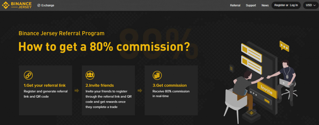 binance.je referral scheme