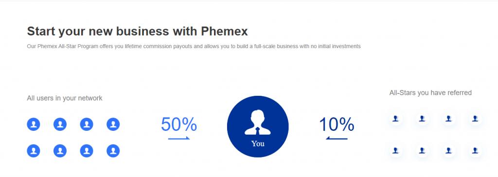 phemex affiliate