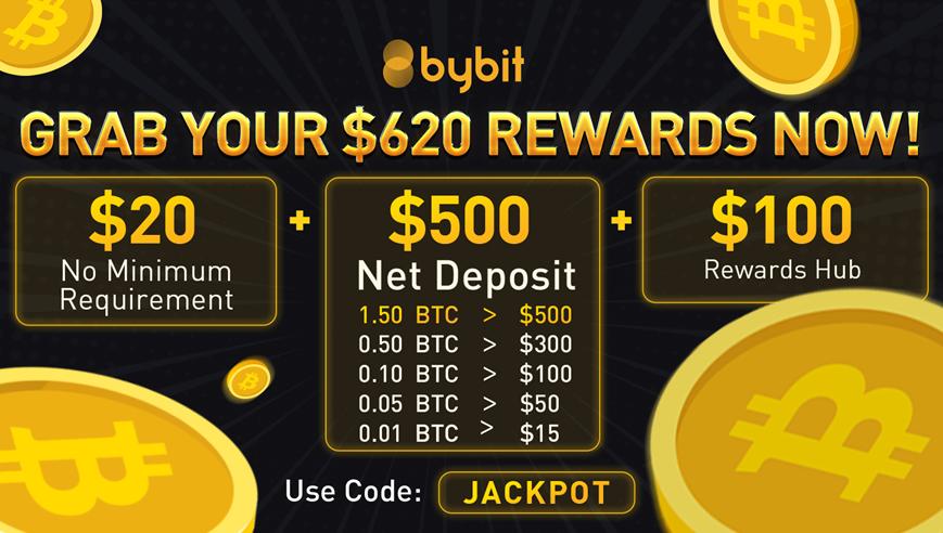 Bybit Bonus Code
