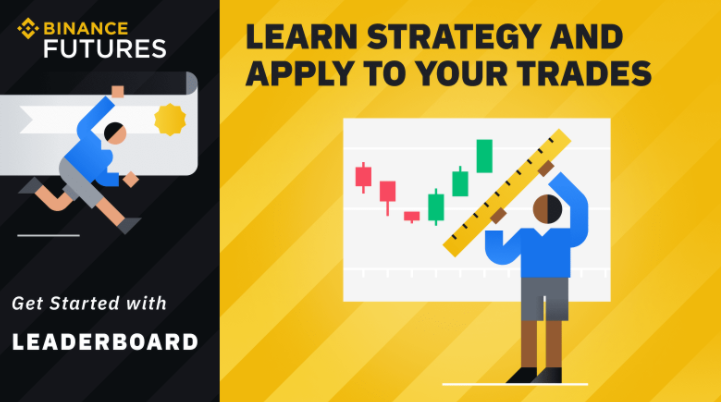 Pro Tips for Futures Trading